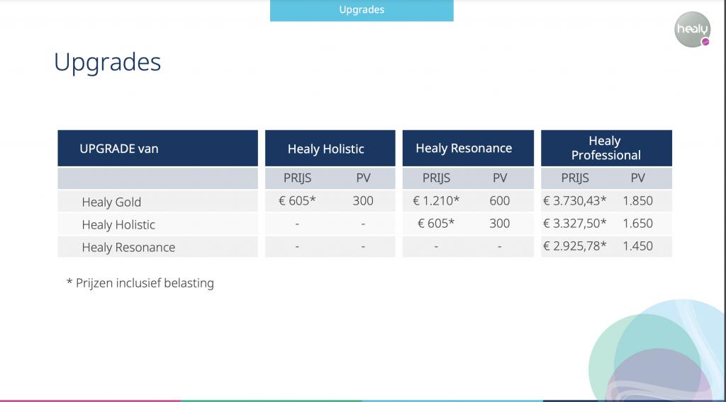 Healy upgrade prijzen